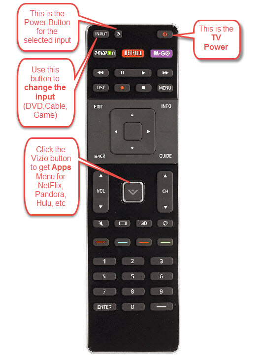 Using The Remote Control